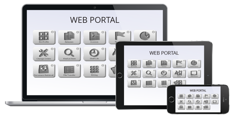 SCS Supply Chain Automation Portal